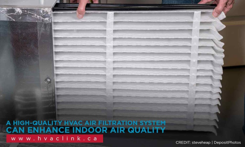 A High Quality Hvac Air Filtration System Can Enhance Indoor Air Quality 1024x614